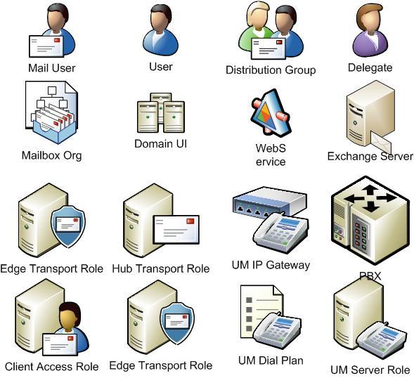 Estencils para Exchange 2007